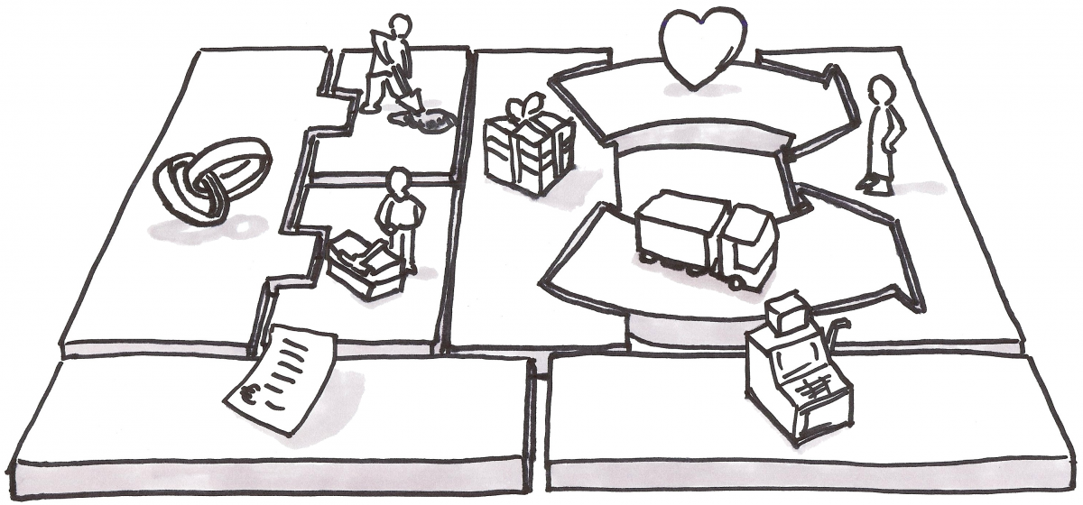 Business Model Canvas iteration by Alexander Osterwalder