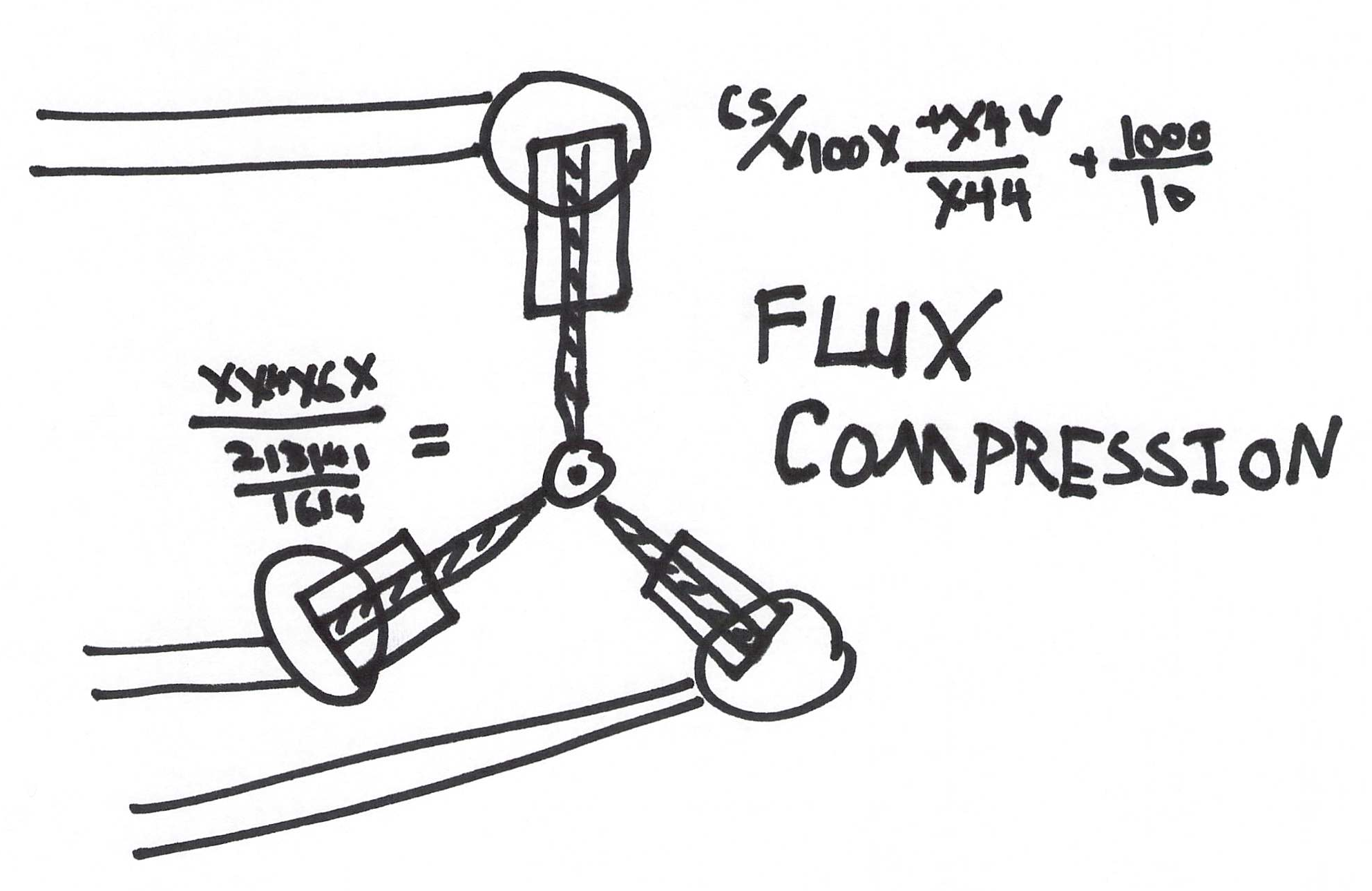 future of product management - flux capacitor - a back to the future moment