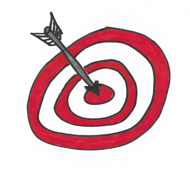B2B Sales Goals and Objectives for lean sales