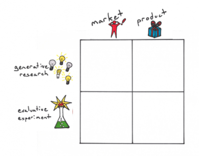 illustration - lean startup playbook empty - experiment