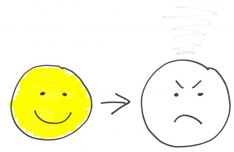 customer discovery interviews - face - Smiley to Frowny (1)