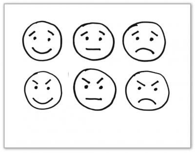 customer discovery interview - emotion - face - Various