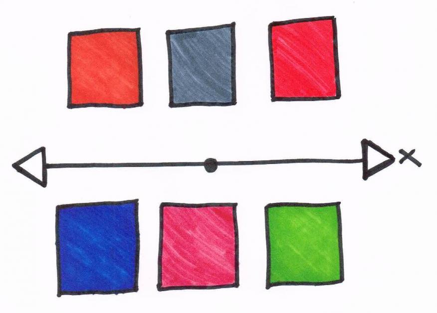 illustration - HiLo Method 4