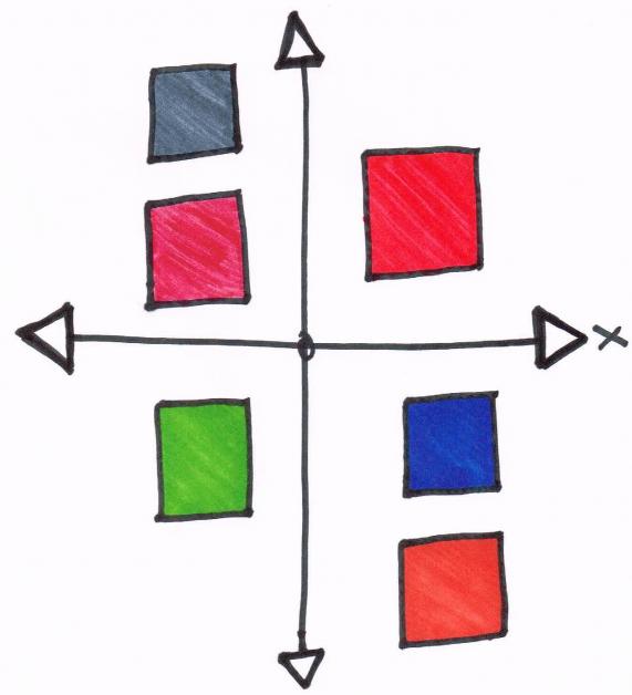 illustration - HiLo Method 5