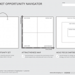 Guest Post: Market Opportunity Navigator by Sharon Tal-Itzkovitch