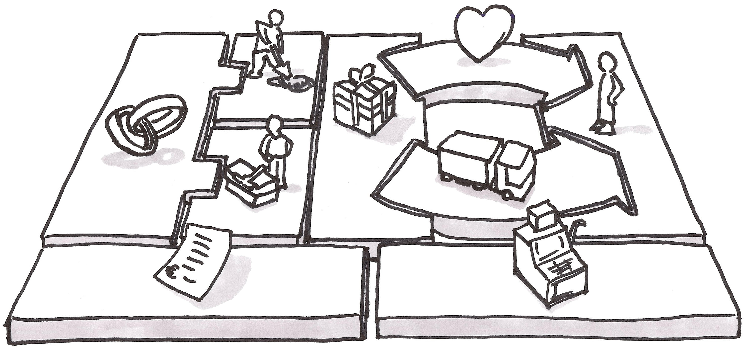 Business Model Canvas by Alexander Osterwalder