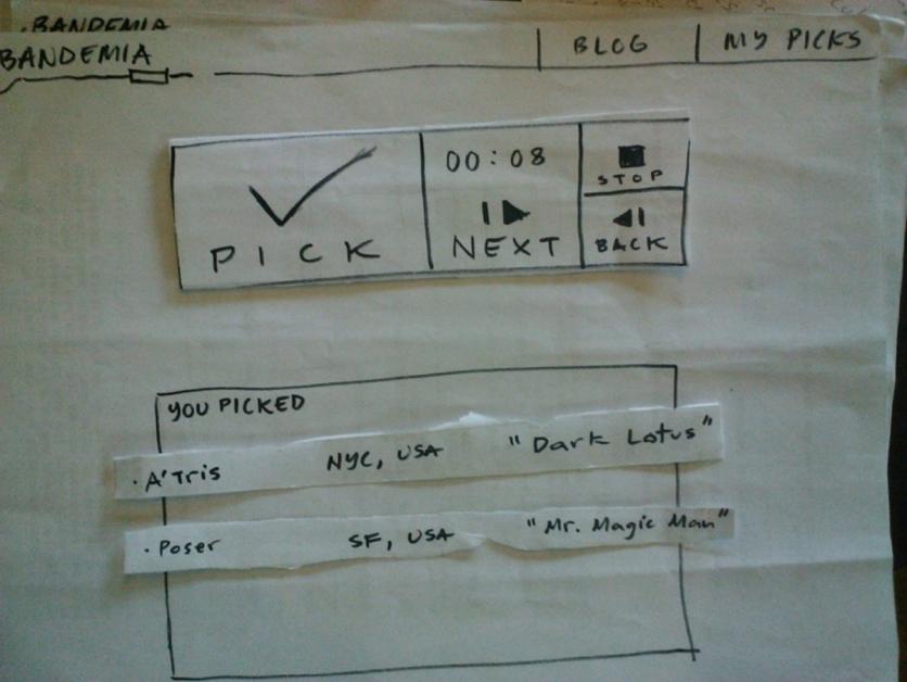 Paper prototype to test 2