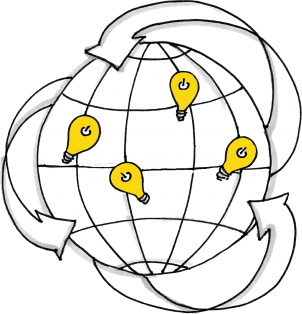 innovation-ecosystem
