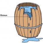 Innovation Ecosystem Design Using Liebig's Law of the Minimum