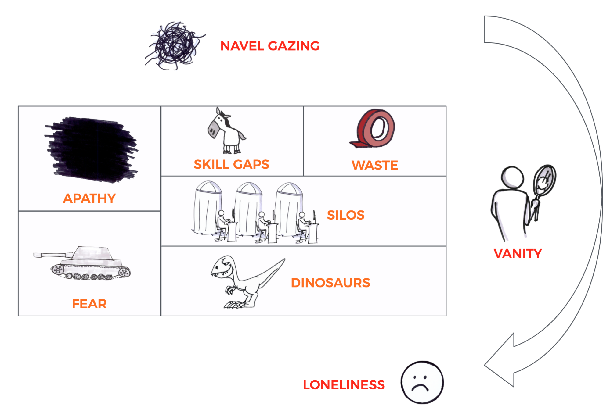 The nine most common innovation obstacles