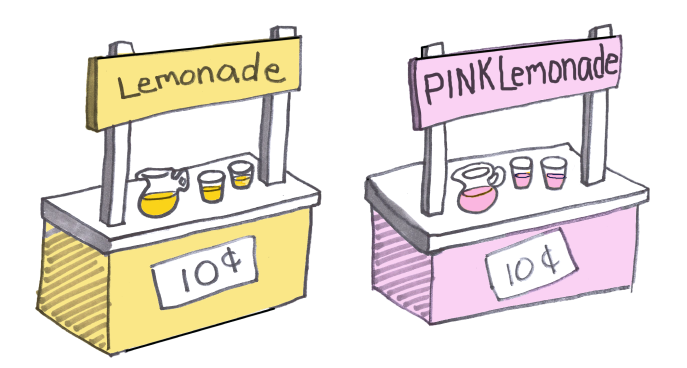 An original lemonade standing side by side with its copy.