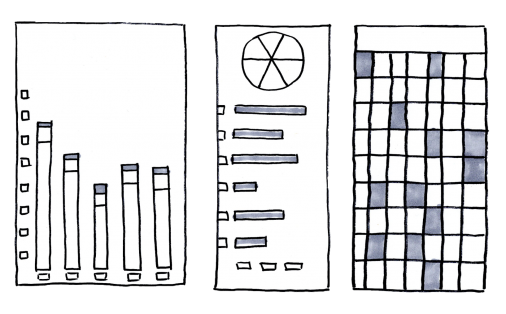 Innovation dashboard of charts and metrics
