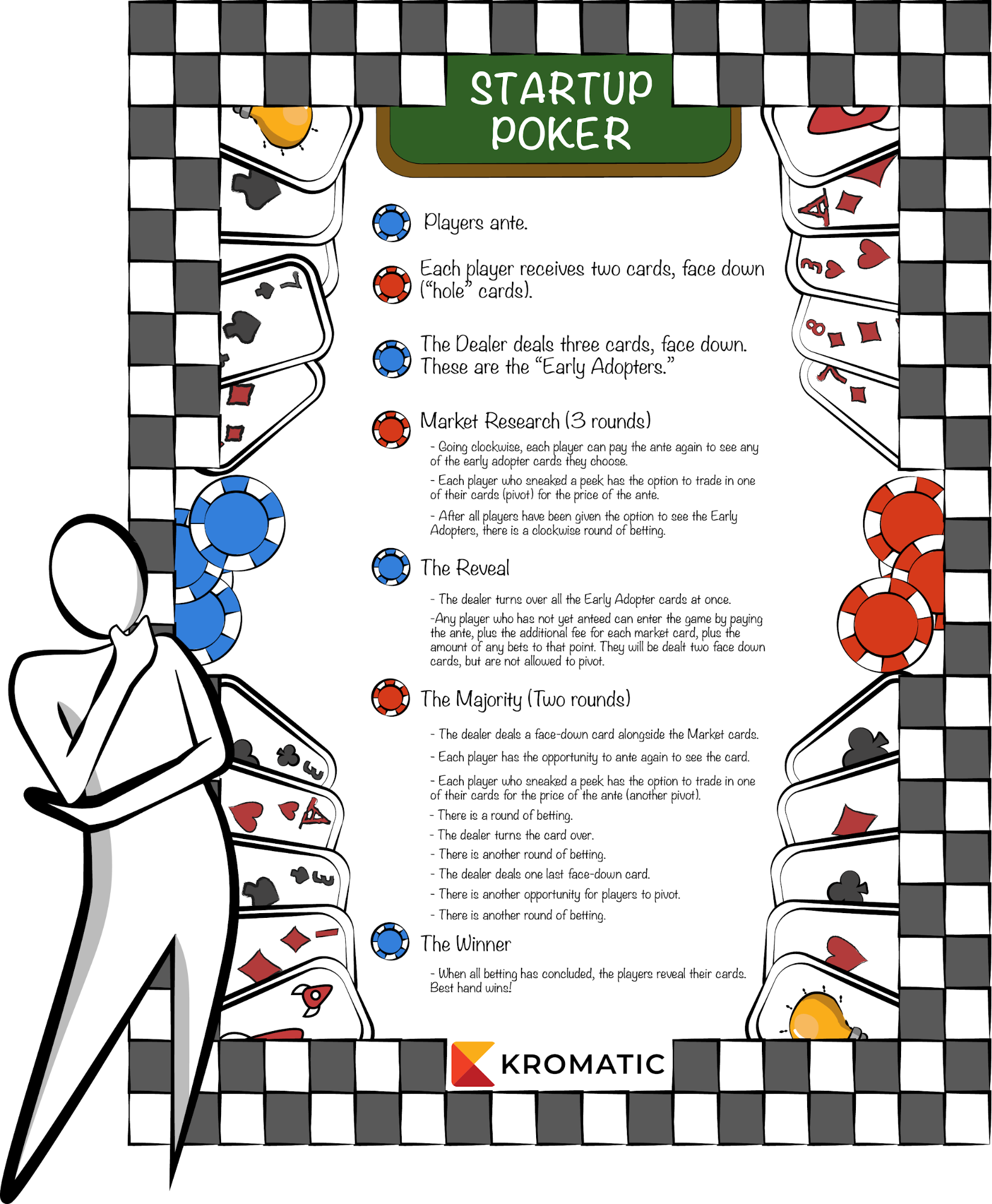 How To Win At Startup Poker Kromatic Blog