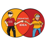Advice to an Innovation Board: Agree to Disagree