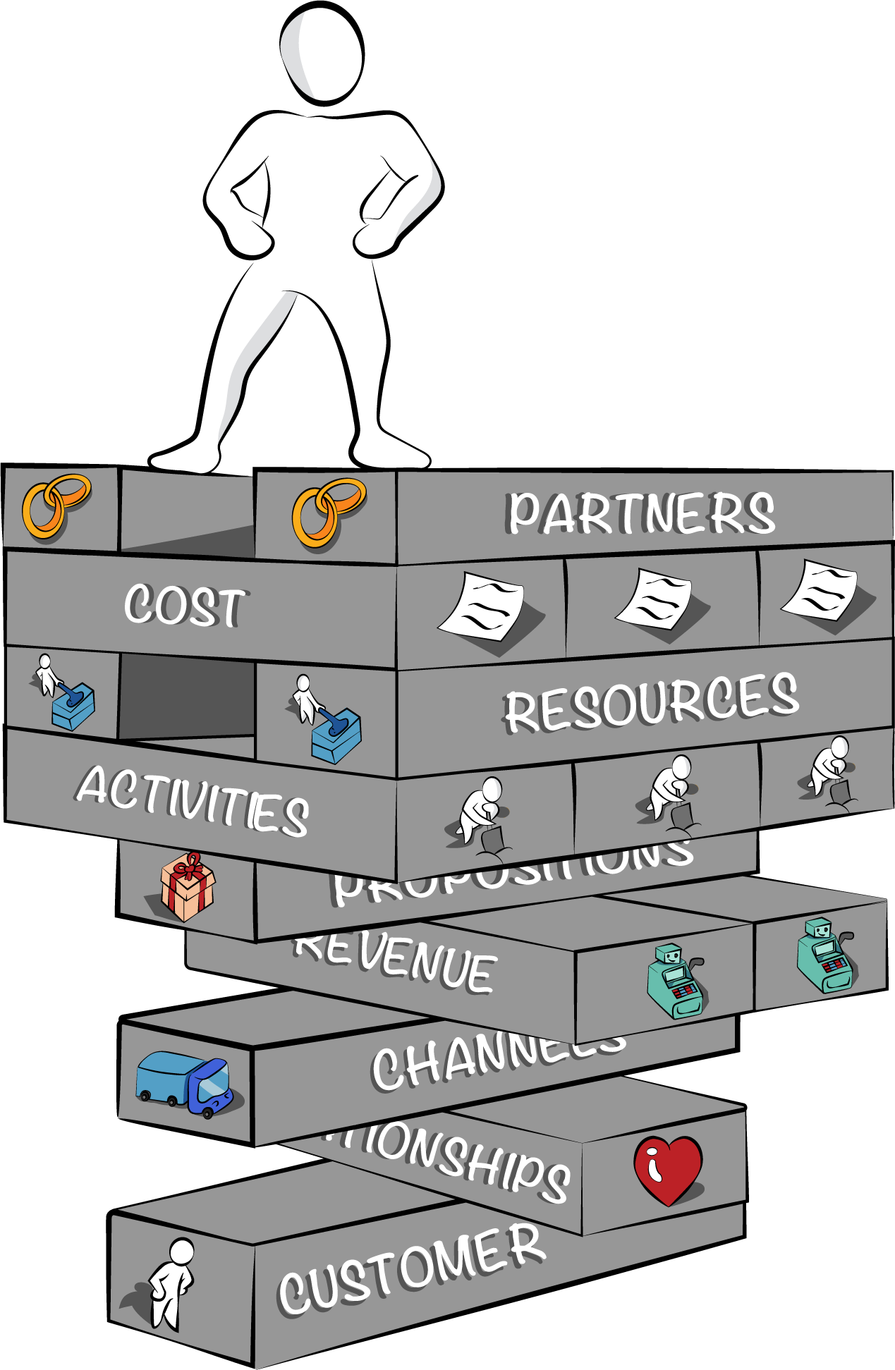 A business model canvas is useful only as long as it takes into account causal relationships between the boxes.